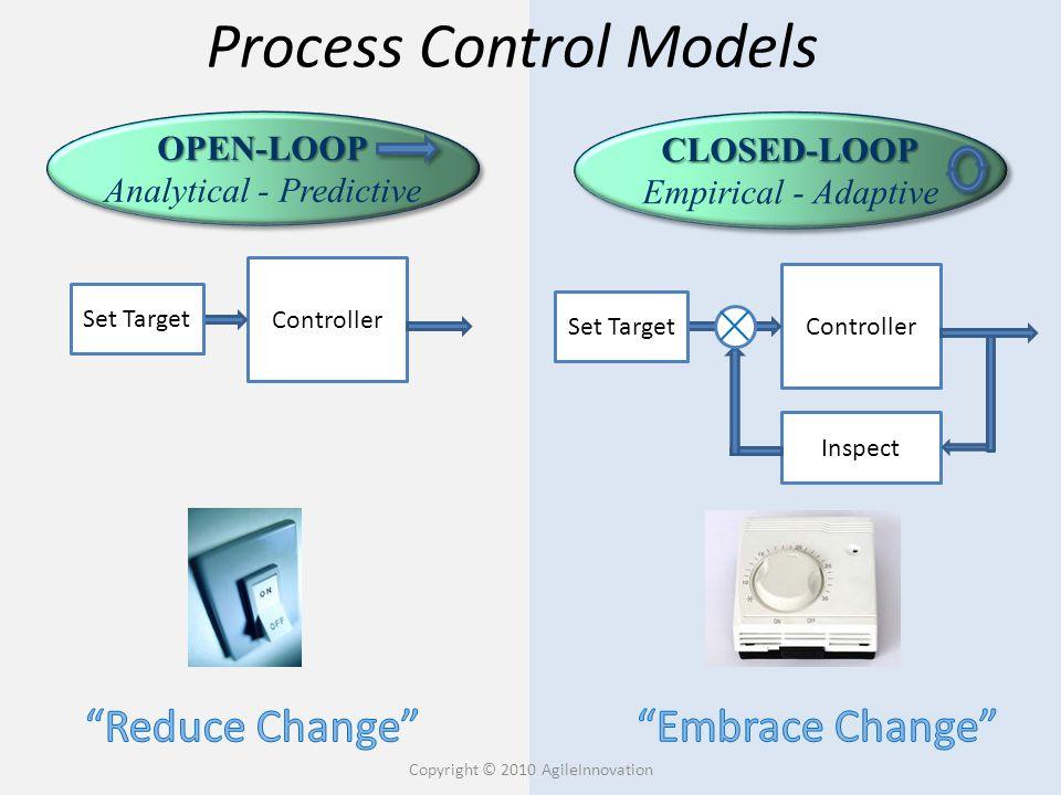 Process Control Models