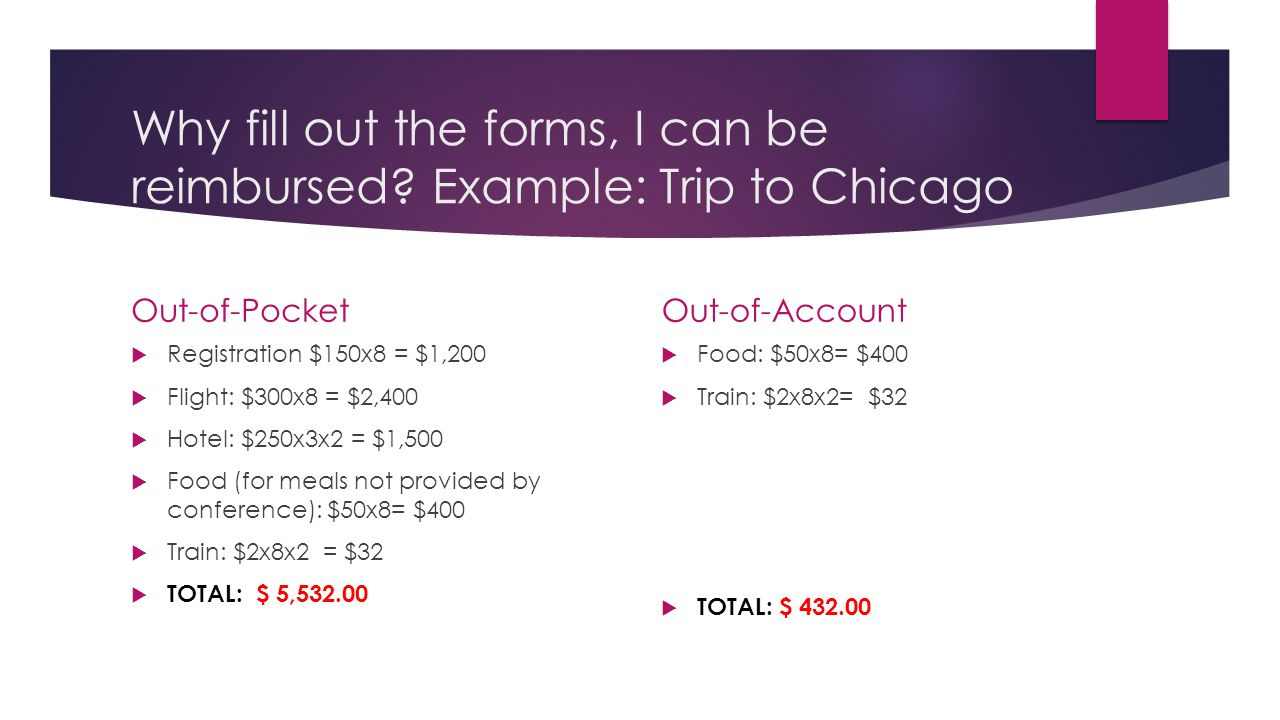 Why fill out the forms, I can be reimbursed Example: Trip to Chicago