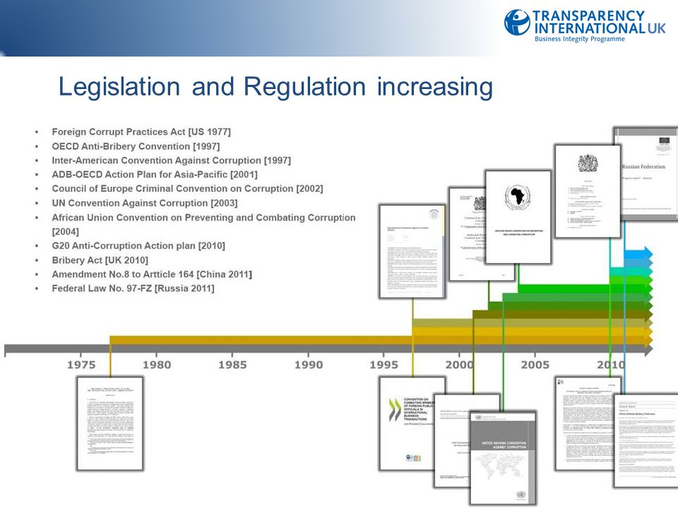 Legislation and Regulation increasing