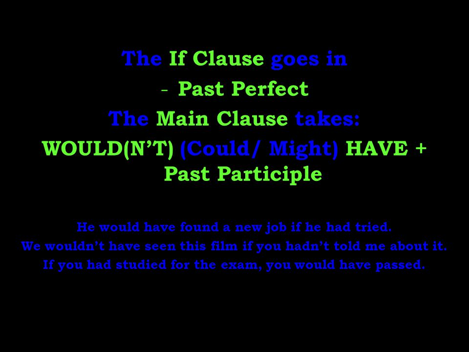 WOULD(N'T) (Could/ Might) HAVE + Past Participle
