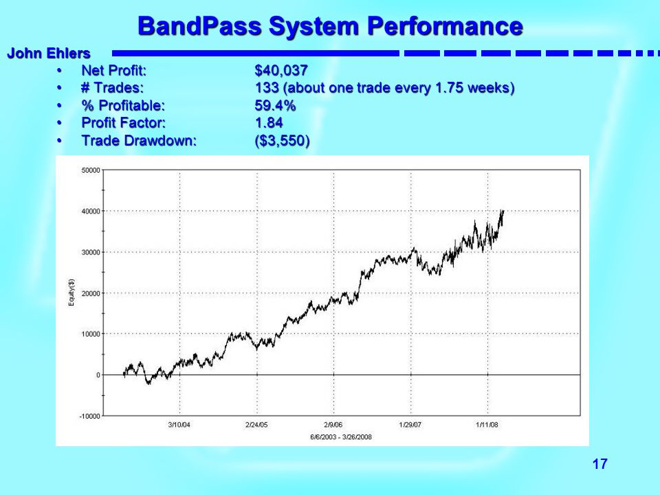 BandPass System Performance