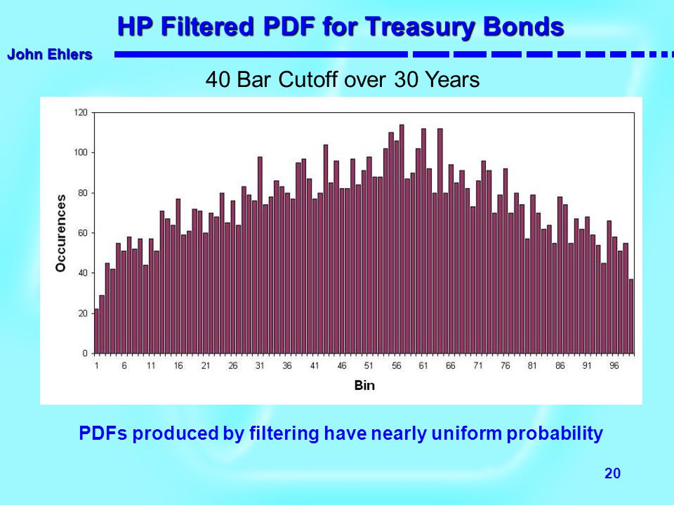 HP Filtered PDF for Treasury Bonds