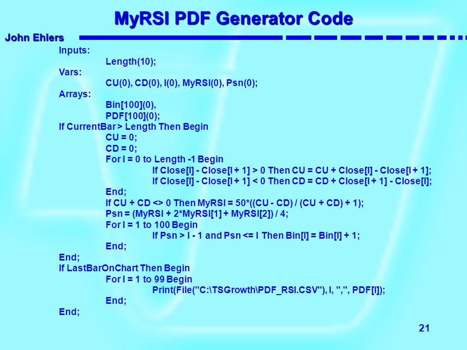MyRSI PDF Generator Code