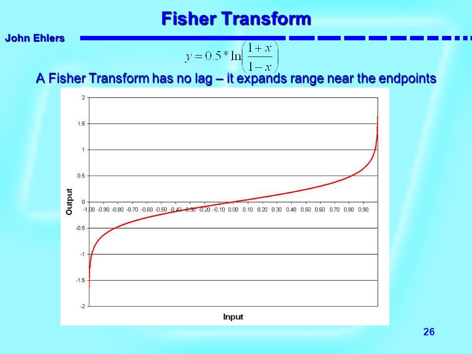 Fisher Transform A Fisher Transform has no lag – it expands range near the endpoints