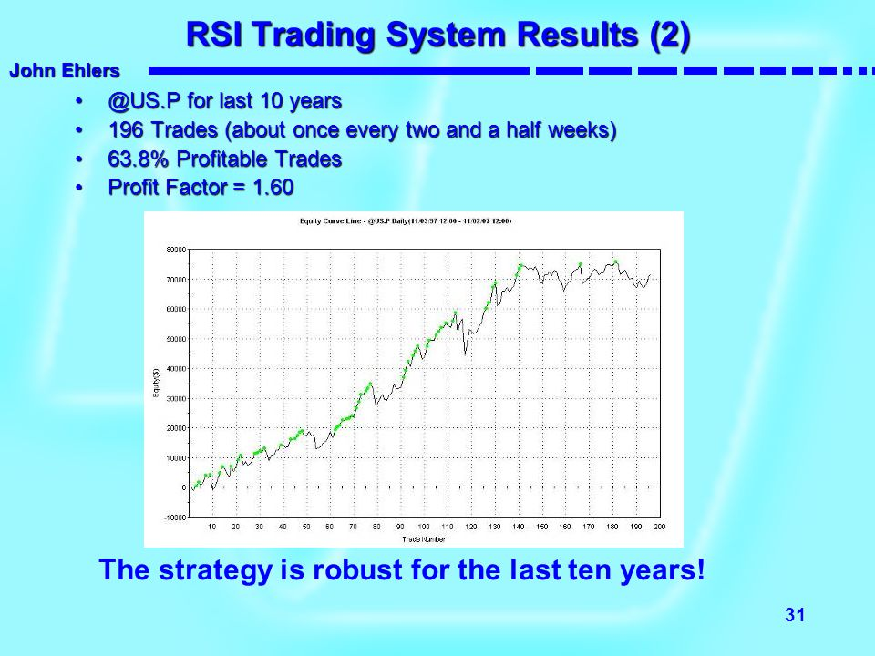 RSI Trading System Results (2)