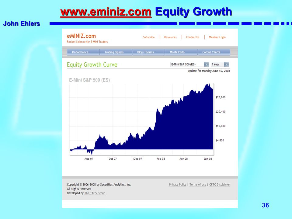 www.eminiz.com Equity Growth