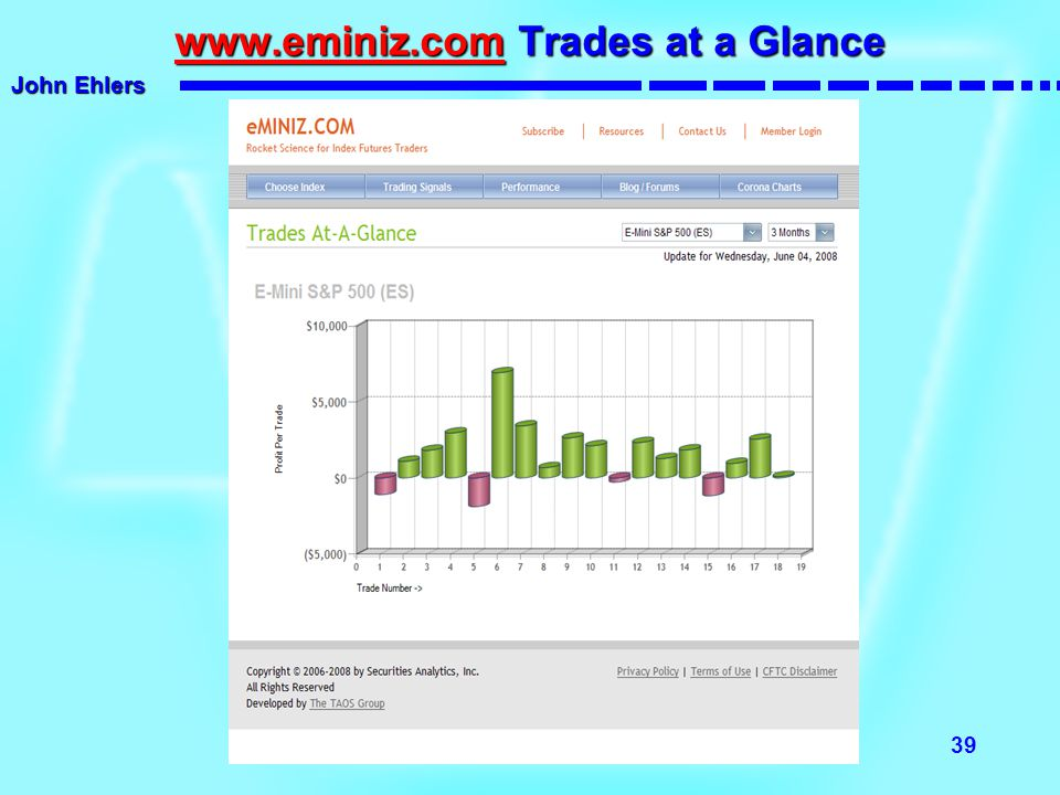 www.eminiz.com Trades at a Glance
