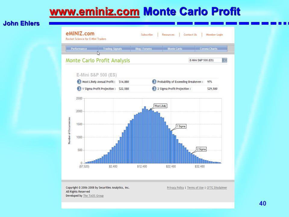 www.eminiz.com Monte Carlo Profit