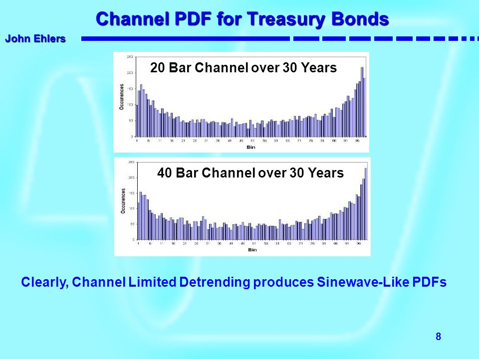 Channel PDF for Treasury Bonds