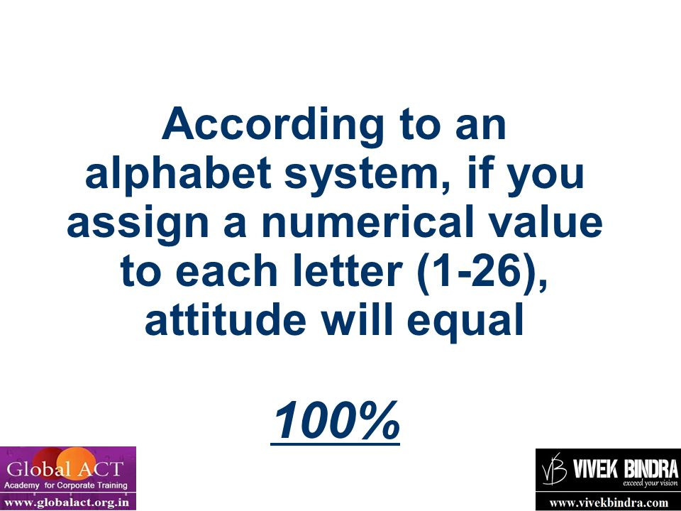 According to an alphabet system, if you assign a numerical value to each letter (1-26), attitude will equal 100%