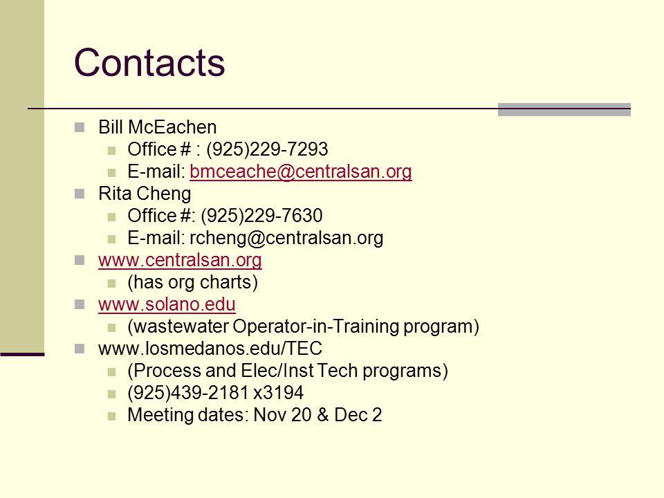 Contacts Bill McEachen Office # : (925)229-7293