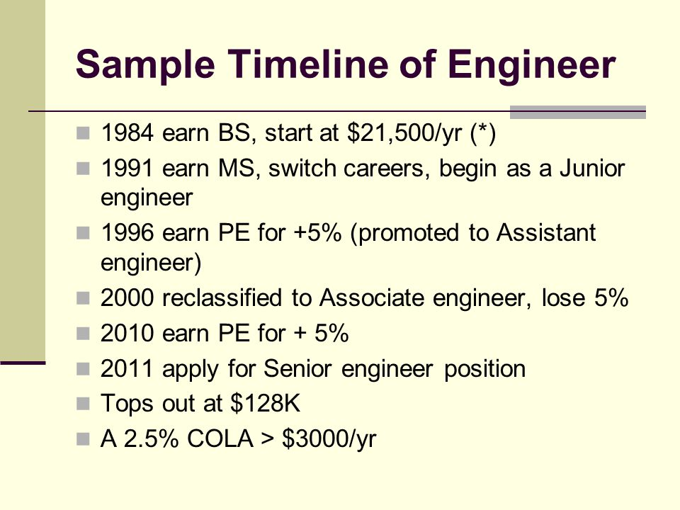 Sample Timeline of Engineer