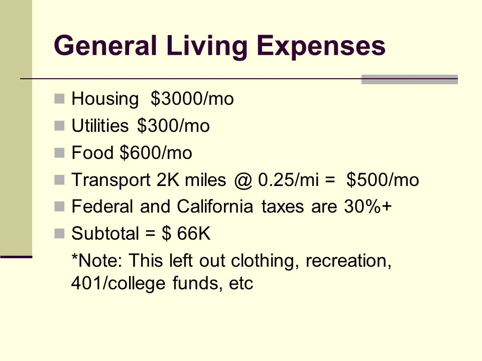 General Living Expenses
