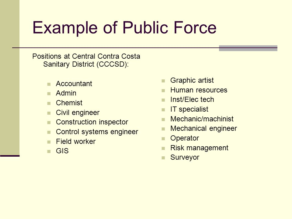 Example of Public Force