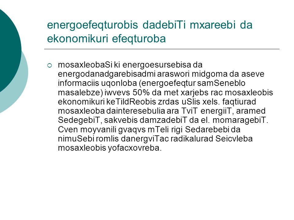 energoefeqturobis dadebiTi mxareebi da ekonomikuri efeqturoba