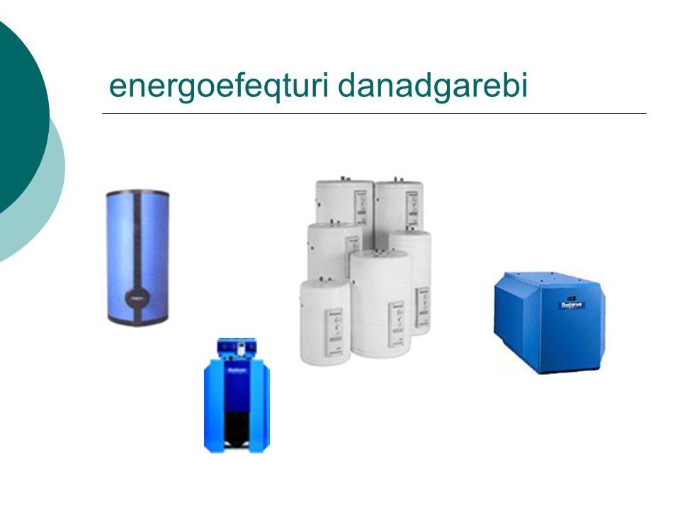 energoefeqturi danadgarebi