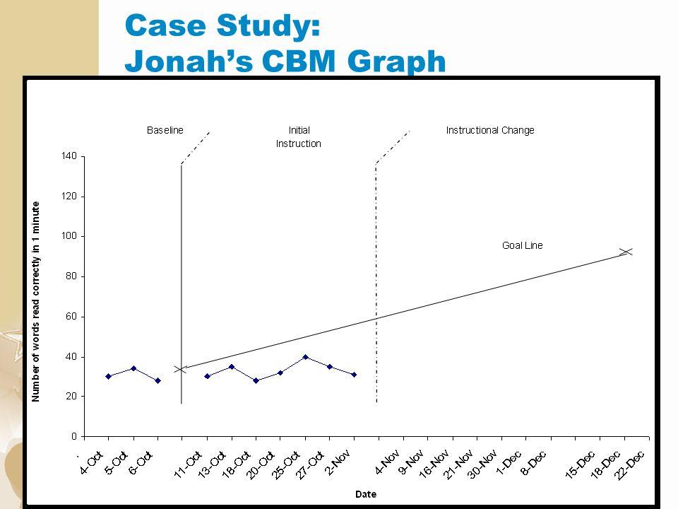 Case Study: Jonah's CBM Graph