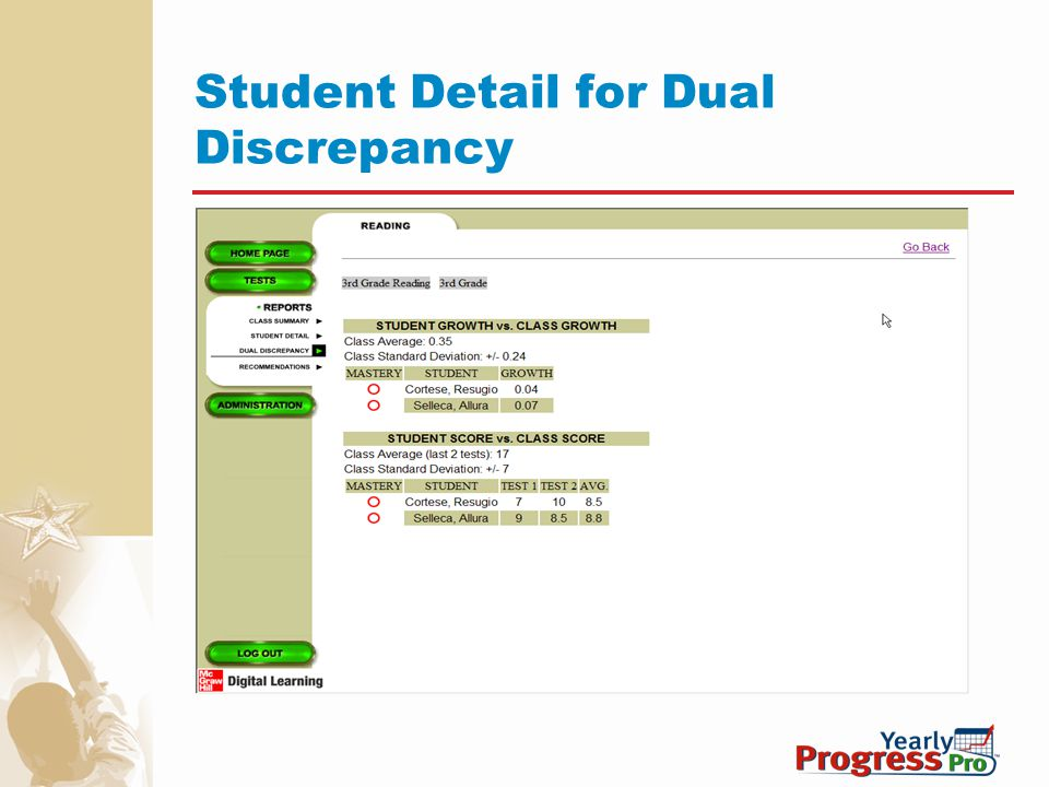 Student Detail for Dual Discrepancy