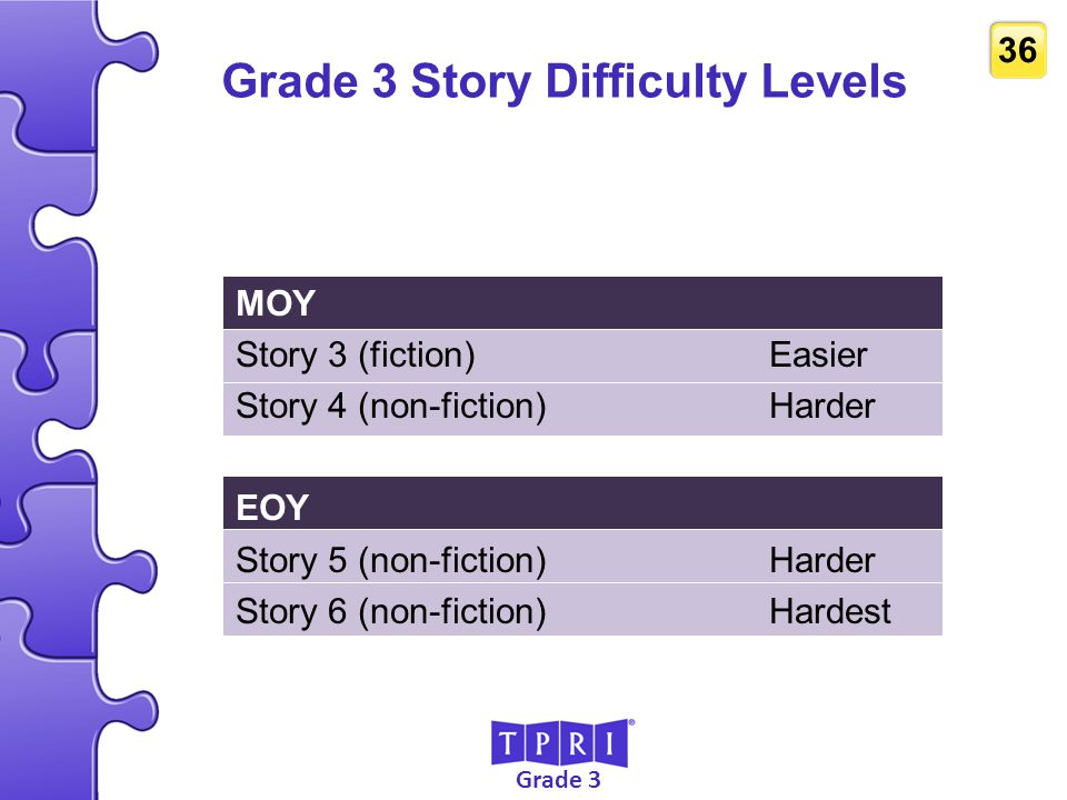 Grade 3 Story Difficulty Levels