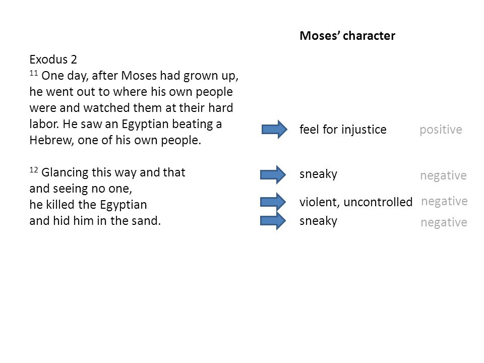 Moses' character Exodus 2.