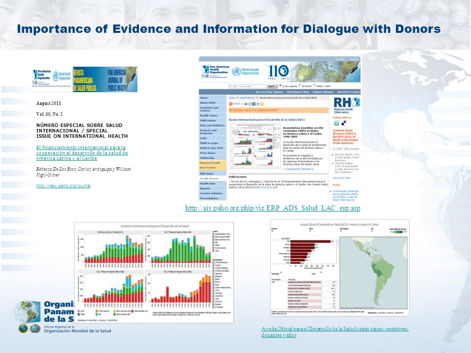 Importance of Evidence and Information for Dialogue with Donors