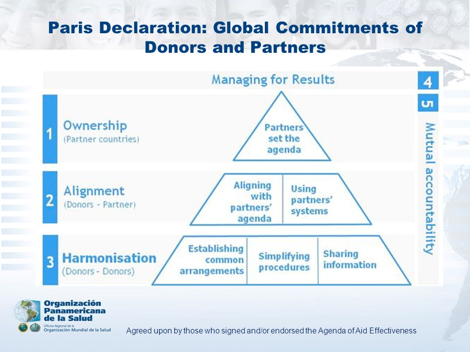 Paris Declaration: Global Commitments of Donors and Partners