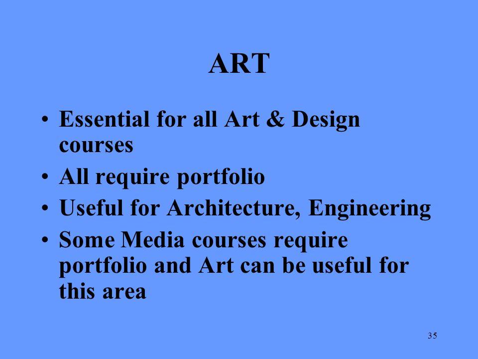 ART Essential for all Art & Design courses All require portfolio