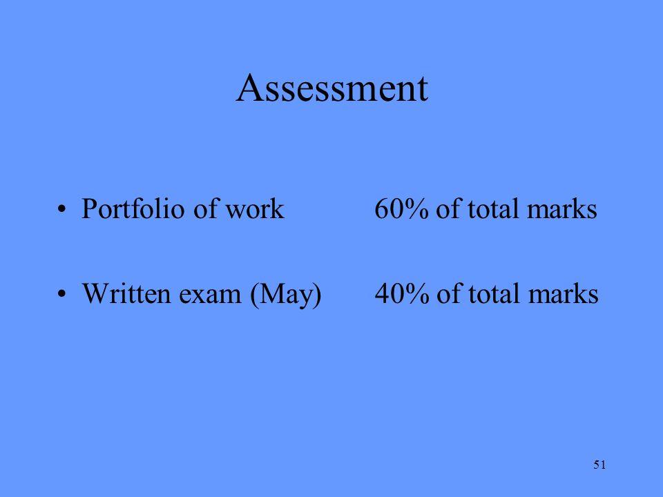 Assessment Portfolio of work 60% of total marks