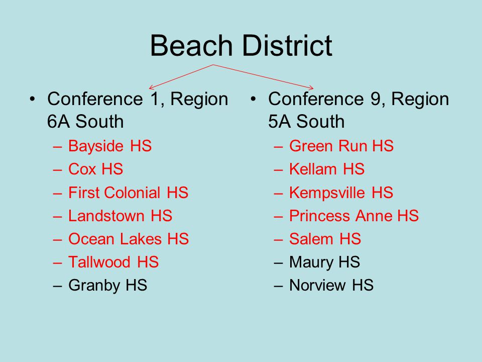 Beach District Conference 1, Region 6A South
