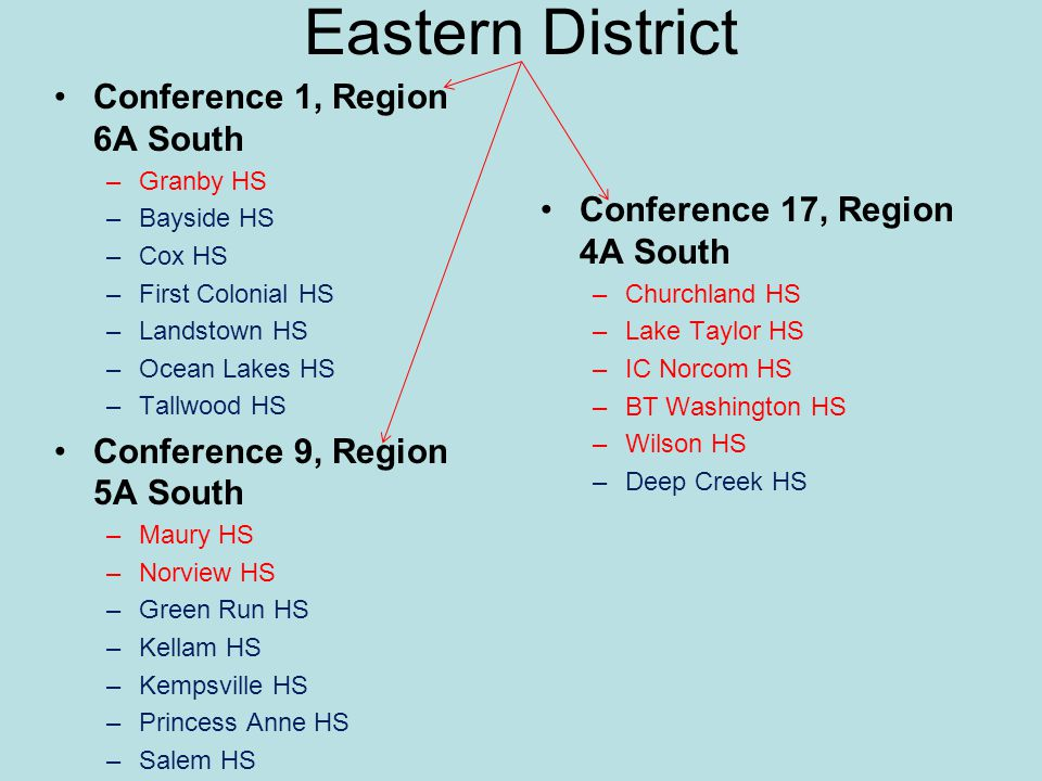 Eastern District Conference 1, Region 6A South