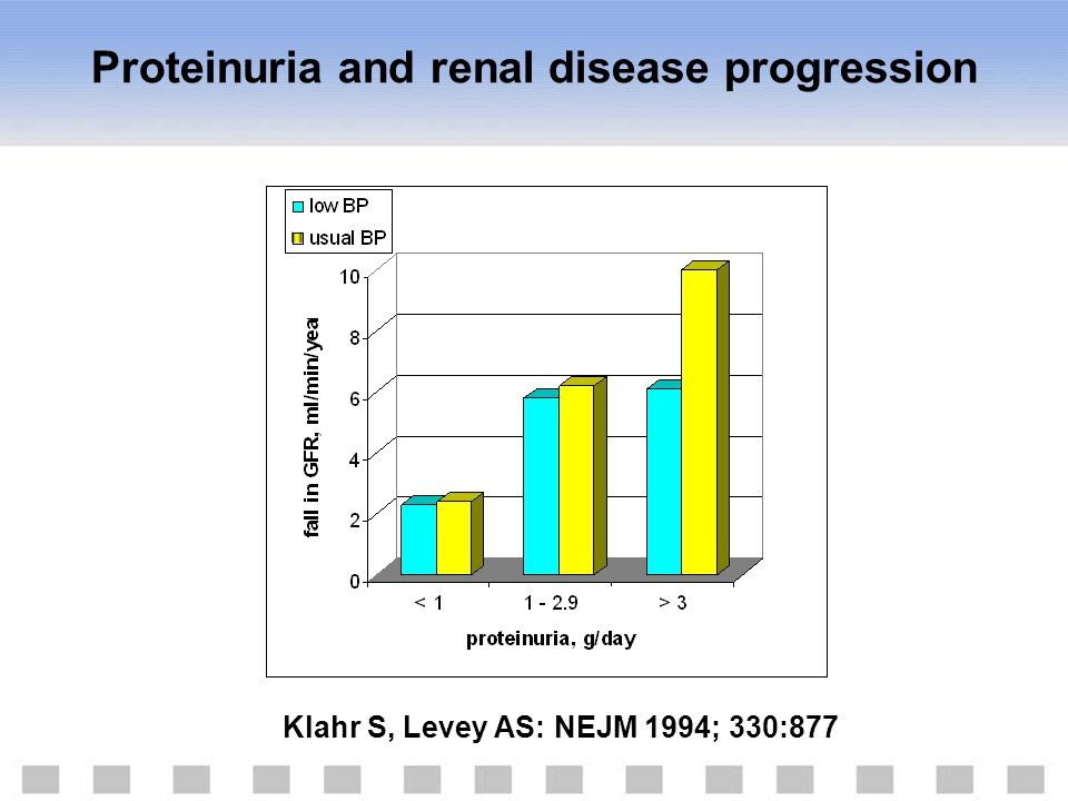 Proteinuria and renal disease progression
