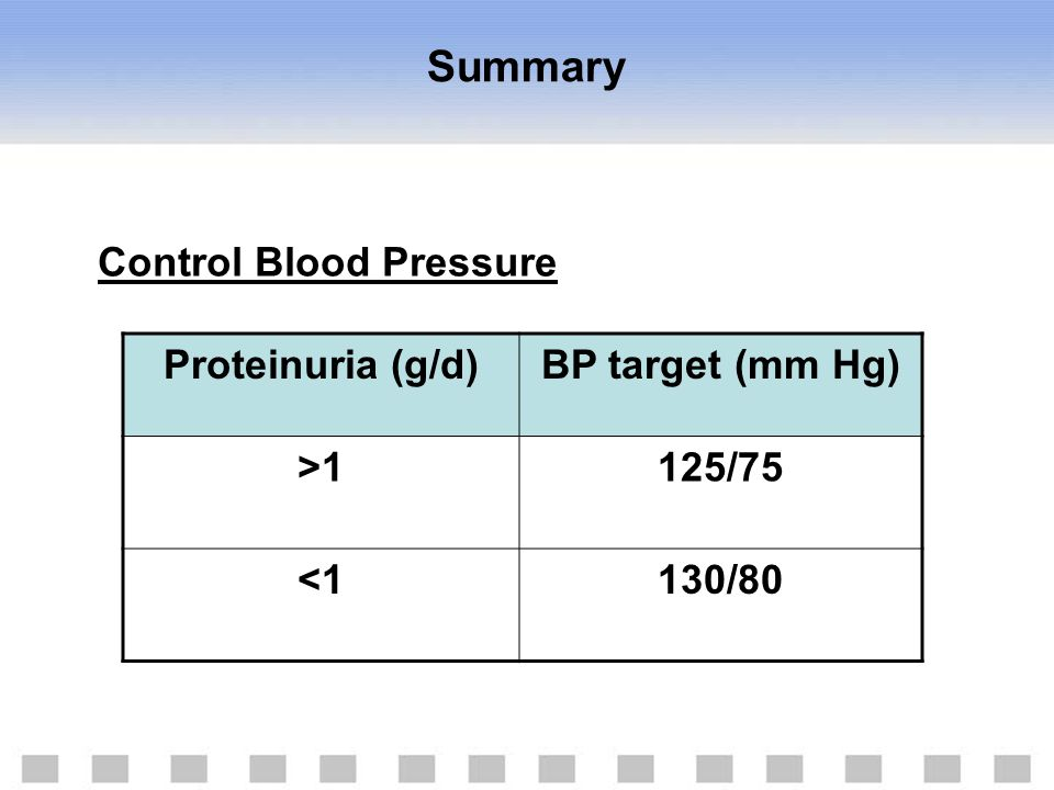 Summary Control Blood Pressure Proteinuria (g/d) BP target (mm Hg)