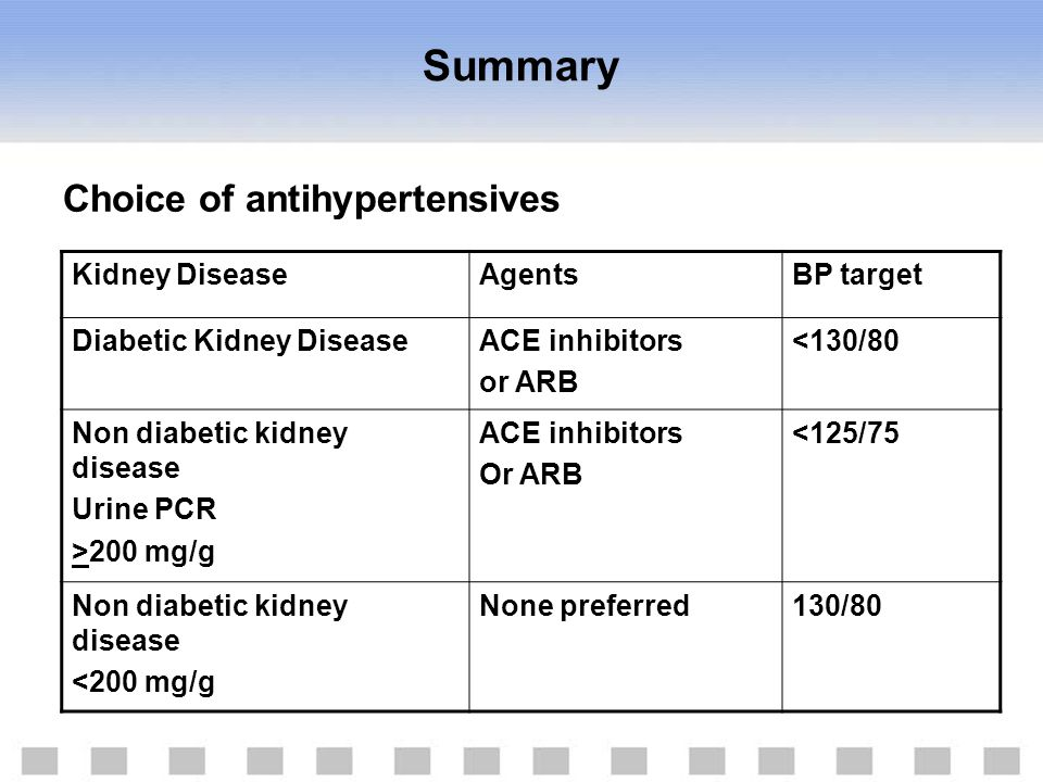 Summary Choice of antihypertensives Kidney Disease Agents BP target