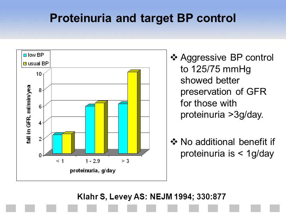 Proteinuria and target BP control
