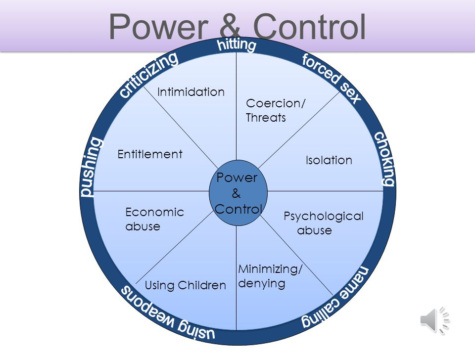 Power & Control hitting criticizing forced sex choking pushing