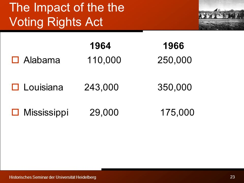 The Impact of the the Voting Rights Act