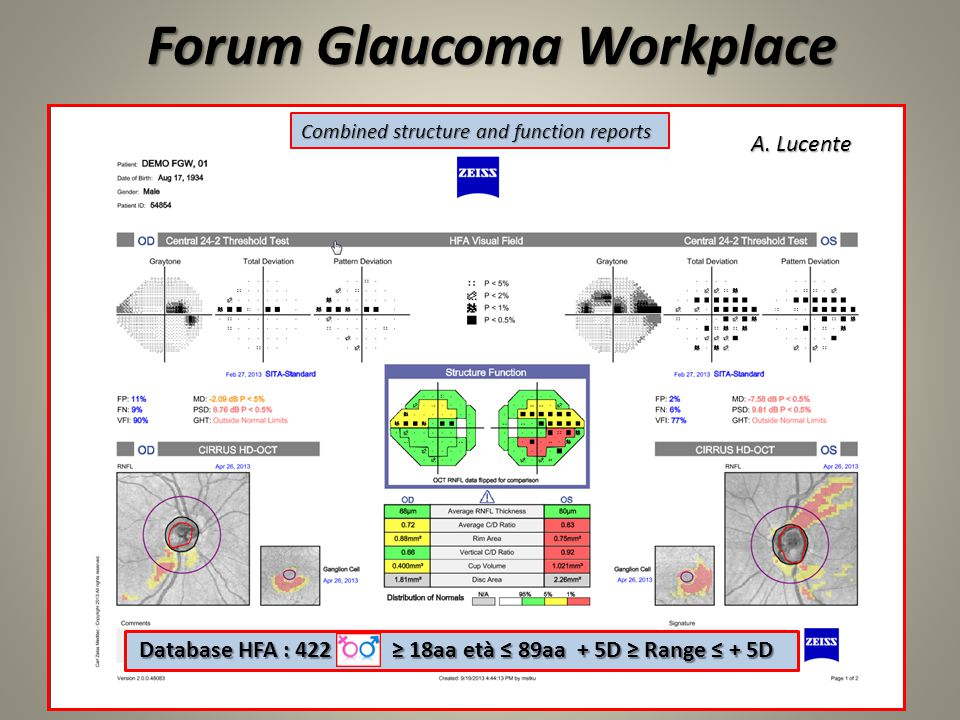 Forum Glaucoma Workplace