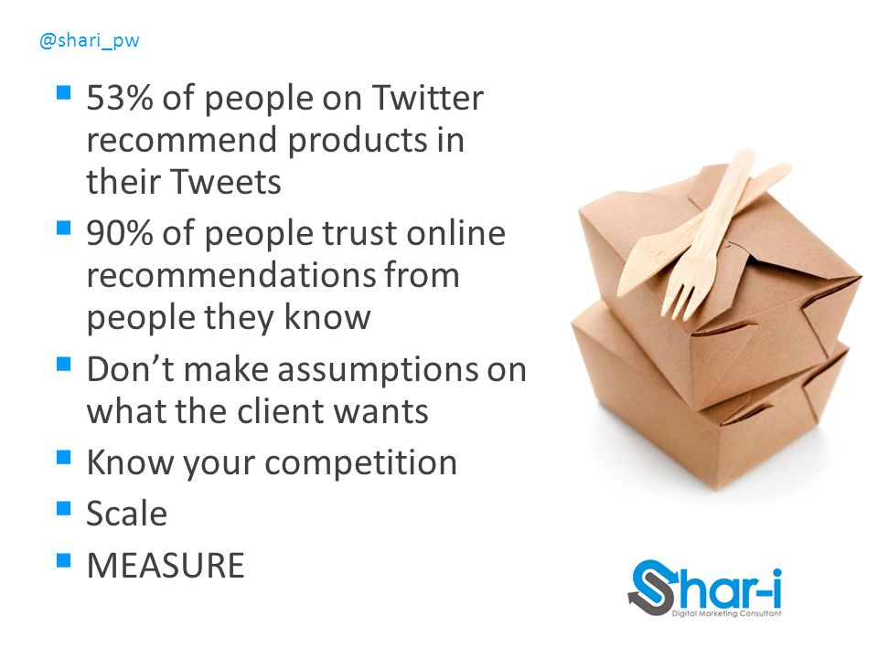 53% of people on Twitter recommend products in their Tweets