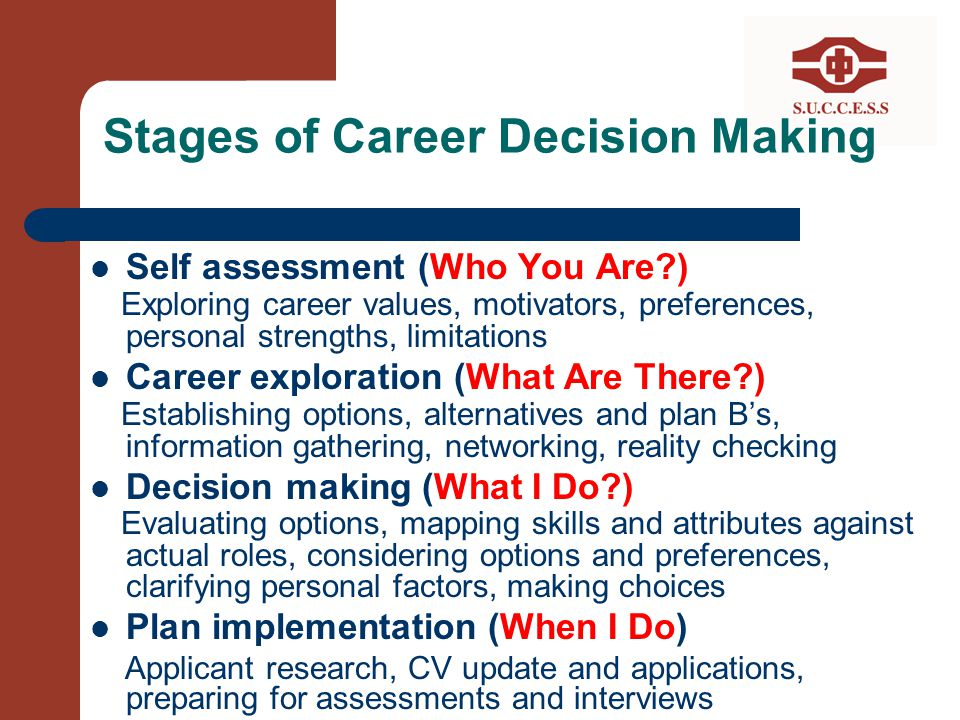 Stages of Career Decision Making