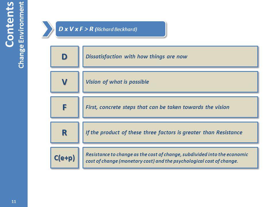 Contents D V F R Change Environment C(e+p)
