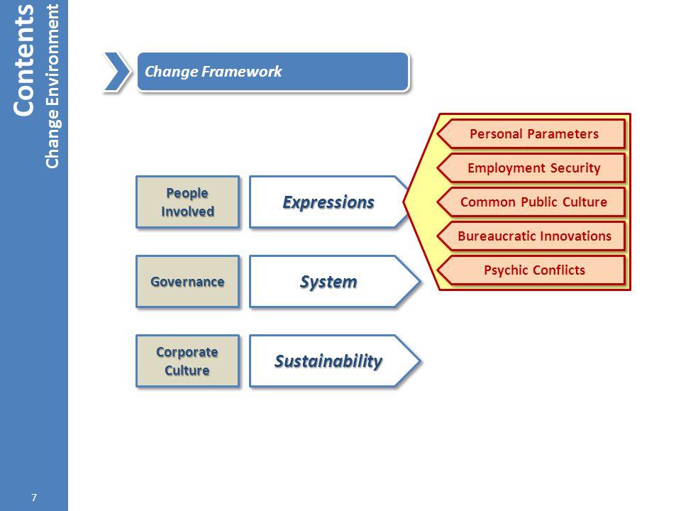 Bureaucratic Innovations