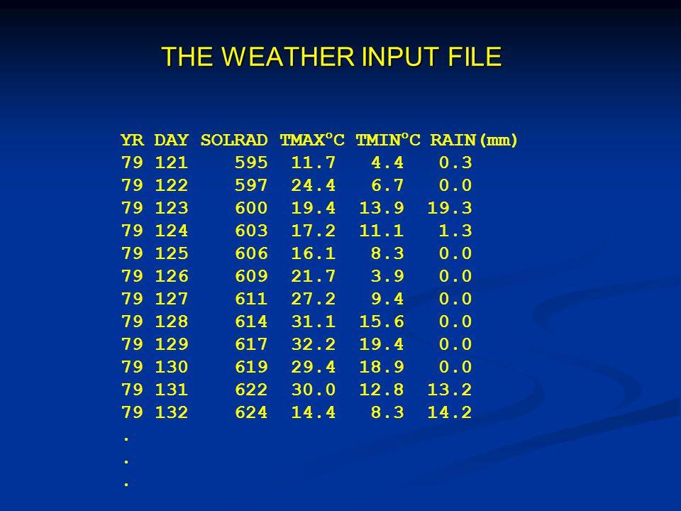 THE WEATHER INPUT FILE YR DAY SOLRAD TMAXC TMINC RAIN(mm)