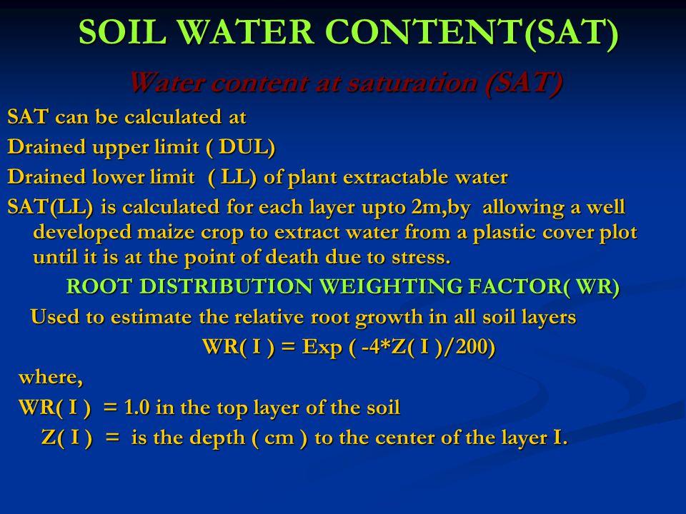 SOIL WATER CONTENT(SAT)