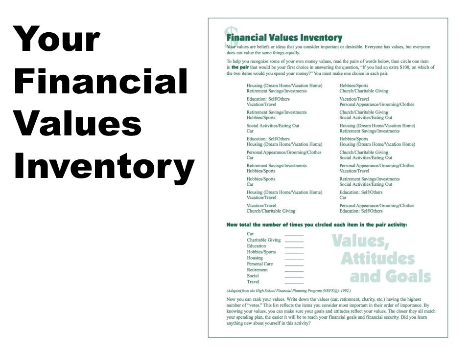 Your Financial Values Inventory