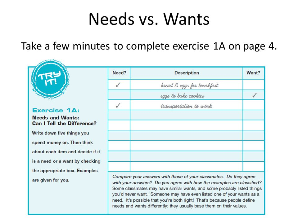 Take a few minutes to complete exercise 1A on page 4.