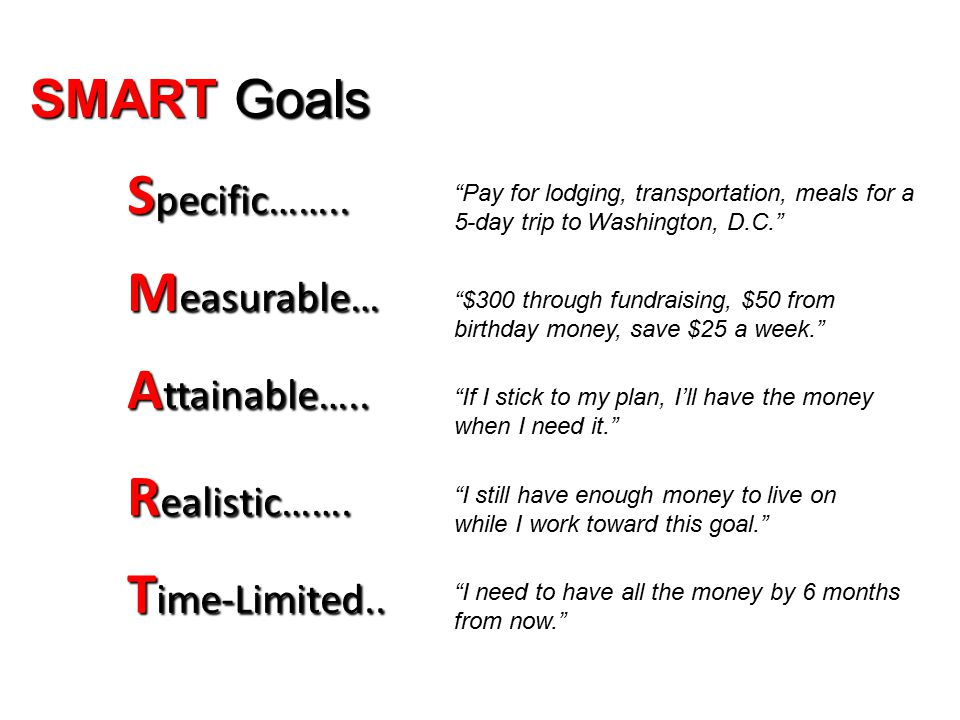 Specific…….. Measurable… Attainable….. Realistic……. Time-Limited..