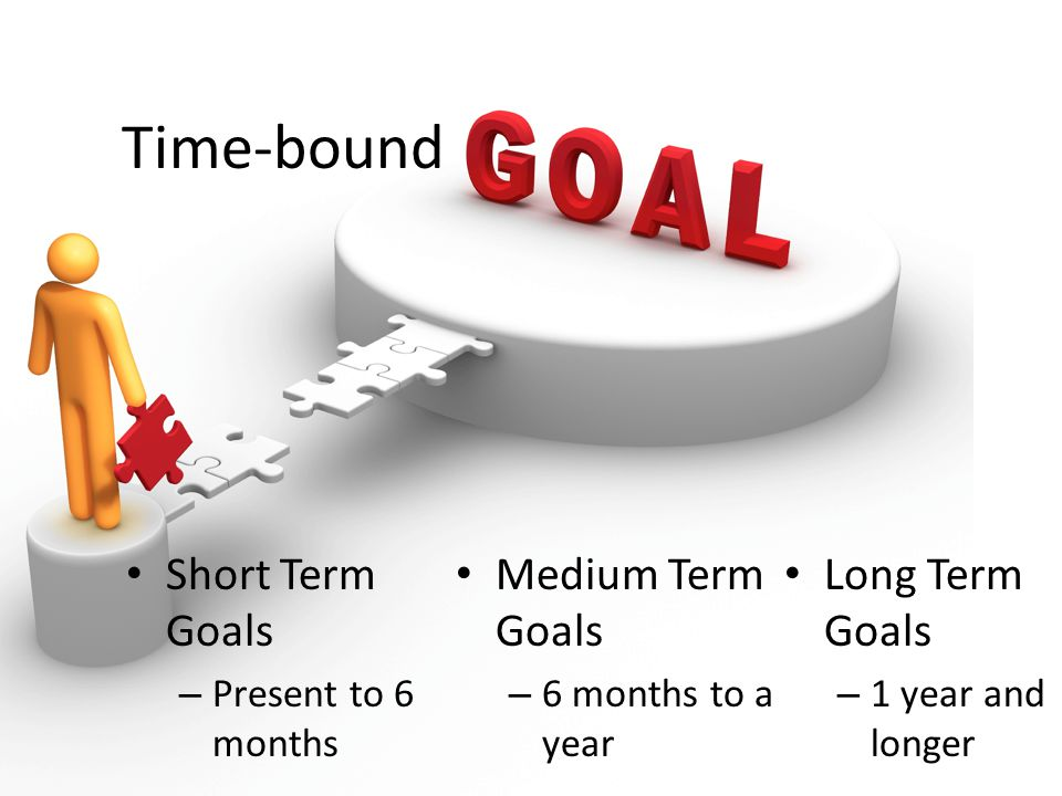 Time-bound Short Term Goals Medium Term Goals Long Term Goals