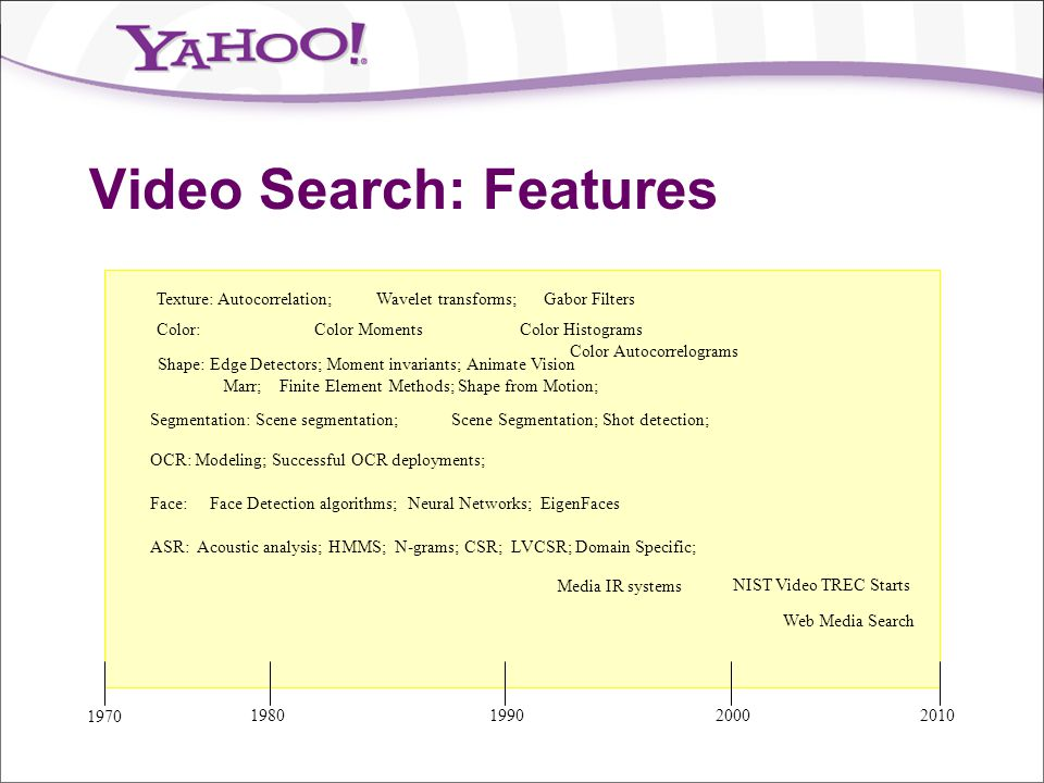 Video Search: Features