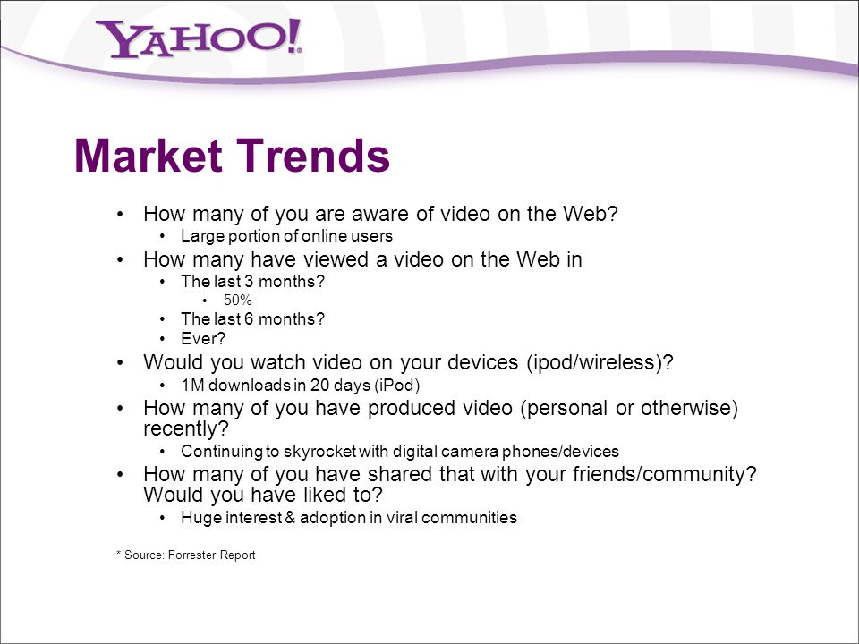 Market Trends How many of you are aware of video on the Web