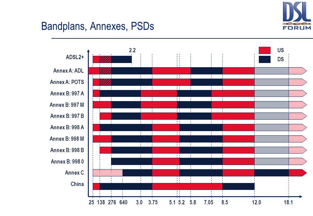 Bandplans, Annexes, PSDs